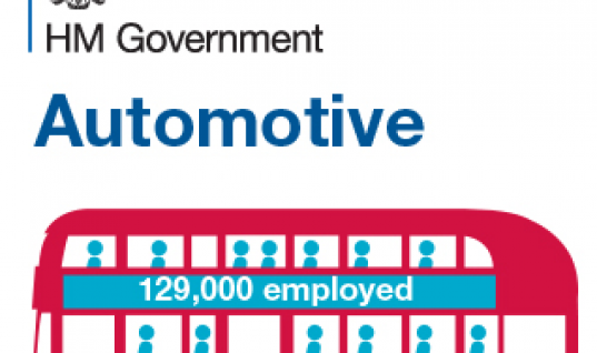 Government to invest heavily in automotive