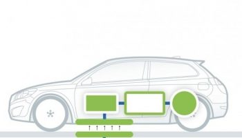 Volvo research 'wireless' charging