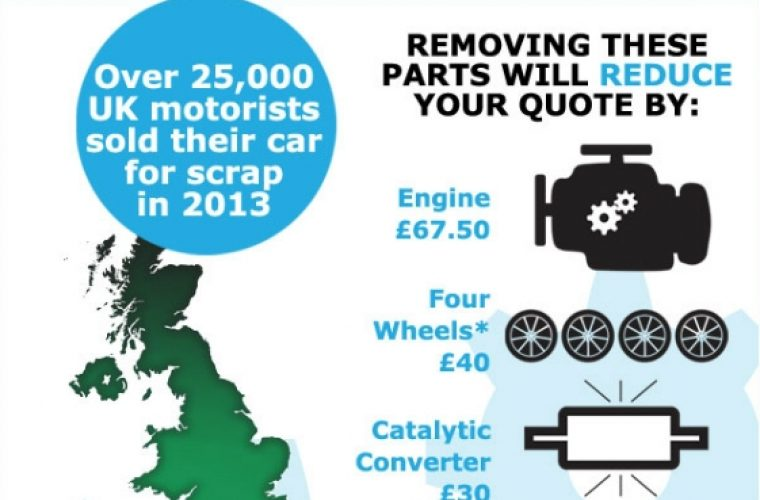 Motorists & trade urged to get the best scrap car prices