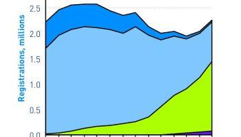 UK 2013 CO2 emissions fall and meet EU target