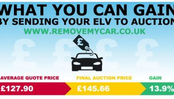 Motor trade earning more from ELVs with Remove My Car