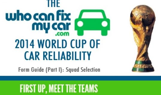 2014 World Cup of…. car reliability