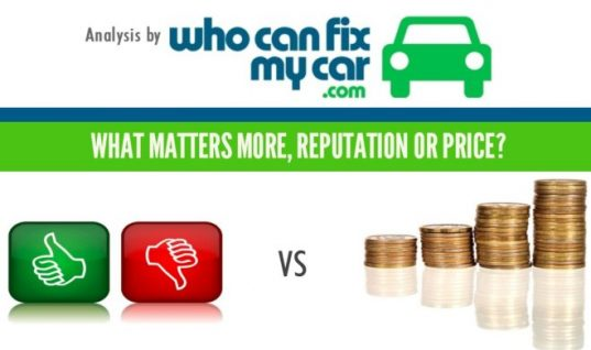 Price or reputation? Which matters most…