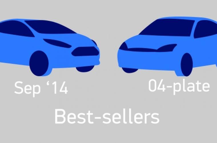 A closer look at September car registrations