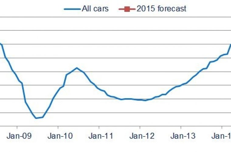 2014 saw 10 year high for new car registrations