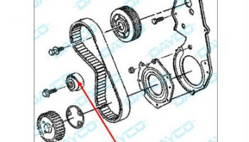 Dayco Tech Focus: Ford 1.8 diesel timing drive