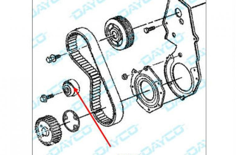 Dayco Tech Focus  Ford 1 8 Diesel Timing Drive