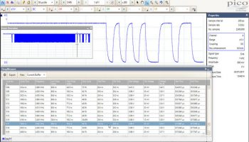 Pico waveform search feature helps validate characteristics of complex devices