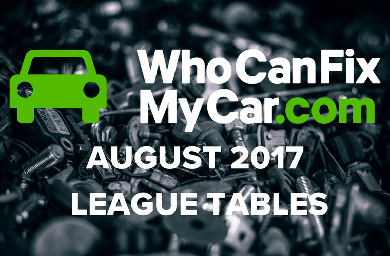 Top ten garages winning jobs on WhoCanFixMyCar.com