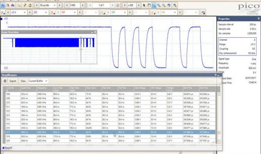 Video: How to use PicoScope's DeepMeasure to analyse waveforms