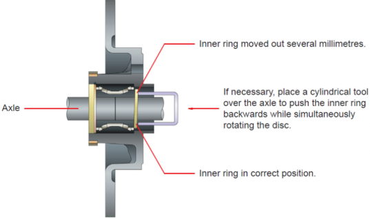 How to fit brake discs with integrated bearings