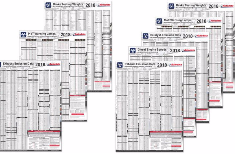 Autodata 2018 MOT wall charts available now from Prosol