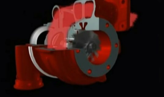 Video: How a turbo works
