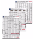 20 per cent off Autodata MOT wall charts from Prosol