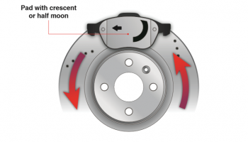 Apec expands offering with brand new directional brake pads
