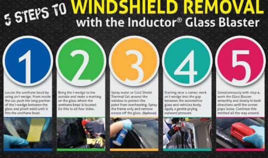 "Increased profitability from windshield removal thanks to innovative ""Glass Blaster"""