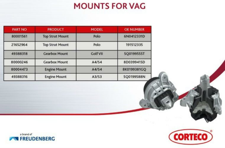 Popular VAG mounts back in stock at Corteco