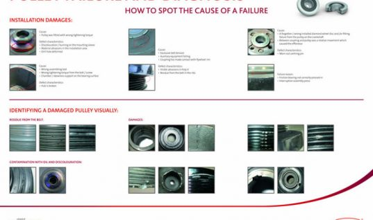 Common pulley failure causes and how to properly diagnose faults