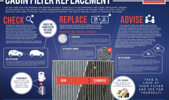 Borg & Beck highlight importance of cabin filter replacement