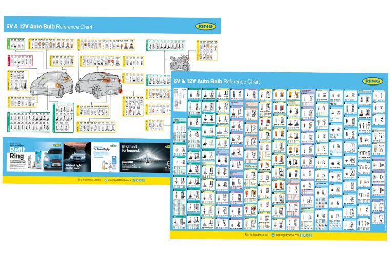New wall chart released providing technicians latest guide to replacing 6 and 12V auto bulbs