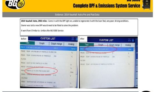 BG Products highlights its DPF and emissions system service