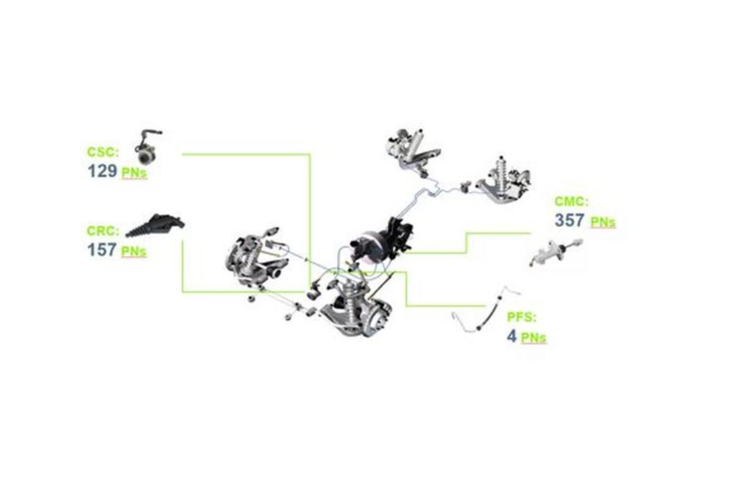 Cmc Motorcycle Wiring Diagram