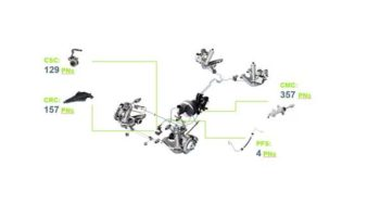 FTE acquisition of Valeo provides boost for transmission systems