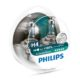 Automotive publications give high praise for Philips X-treme Vision