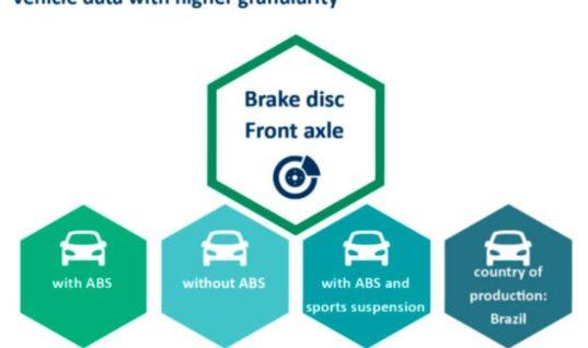 TecAlliance optimises accuracy of spare part identification