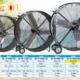 SIP highlights range of workshop fans and ventilators