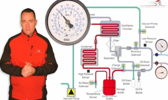 Our Virtual Academy adds new air conditioning chapter to online training course
