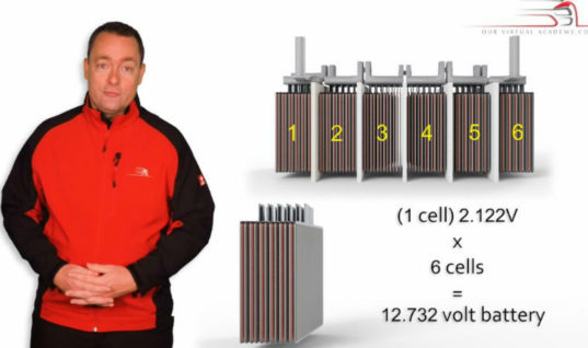 Battery construction explained in latest Our Virtual Academy training