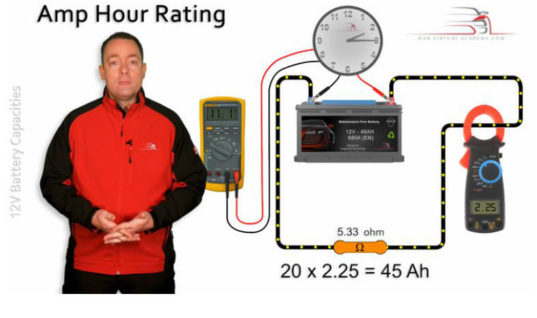 12V battery capacity covered in latest Our Virtual Academy training