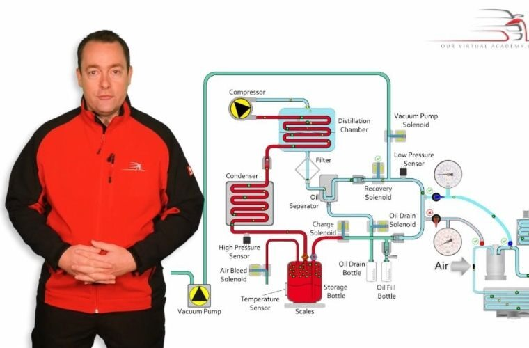 'Recovery tank' training added to Our Virtual Academy refrigerant handling course