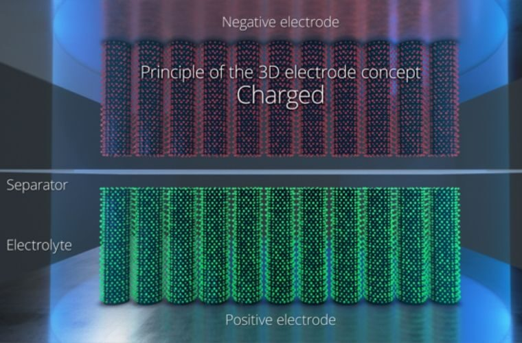 "Watch: Breakthrough promises ""quantum leap"" in battery performance"