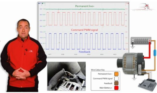 Ford smart charge alternator training added to Our Virtual Academy