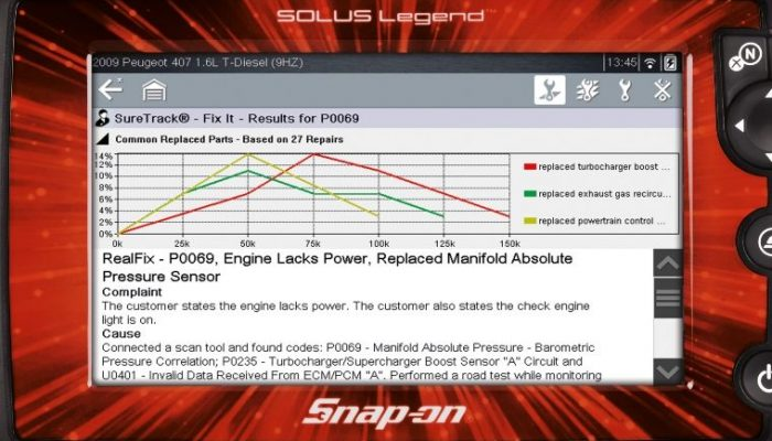 Snap-on launches new SOLUS Legend scan tool
