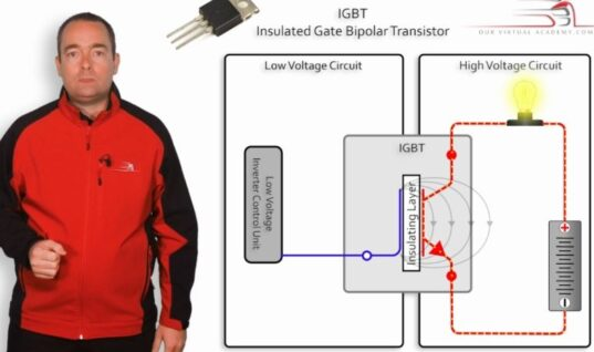 Galvanic Isolation covered in new Our Virtual Academy 'high voltage' training