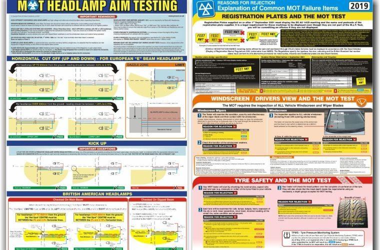 Common MOT failure items and headlamp aim testing posters