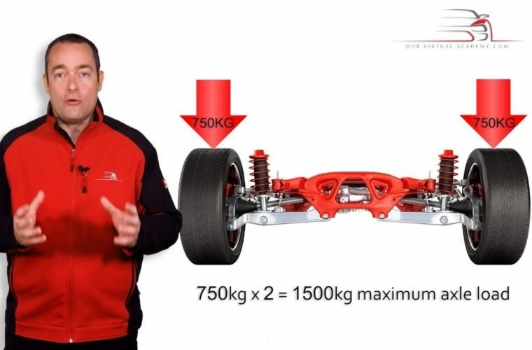 Tyre sidewall markings course released on Our Virtual Academy