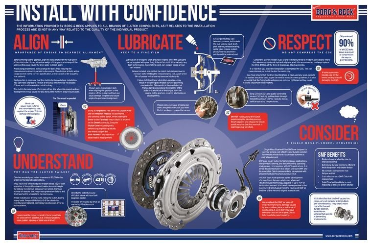 Borg & Beck provides expert clutch advice in new poster