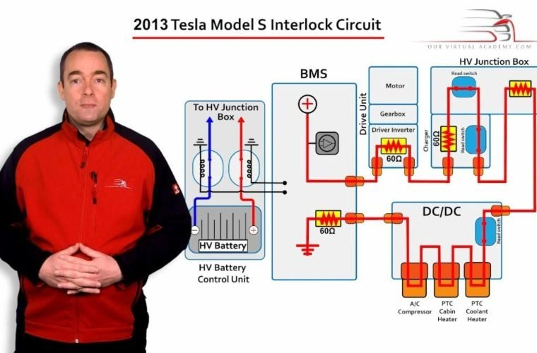 New hybrid and EV design concepts and safety systems course